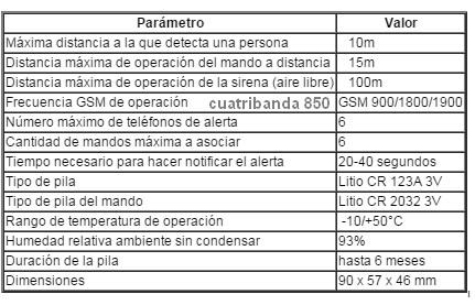 Especificaciones E2.jpg